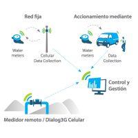 CICASA - Sistemas y dispositivos en acción