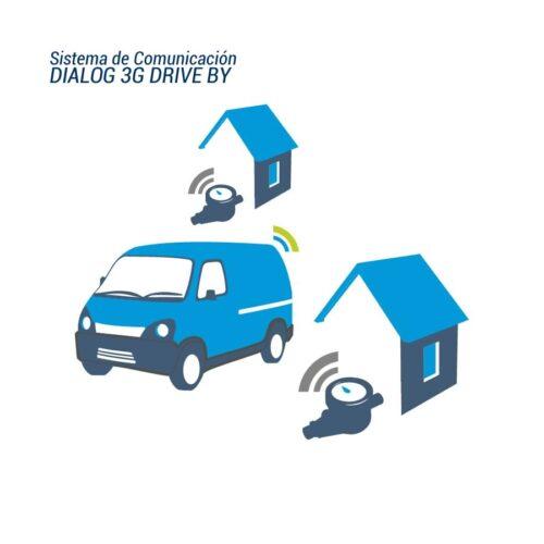 CICASA - Sistema de Comunicación Dialog 3G Drive By
