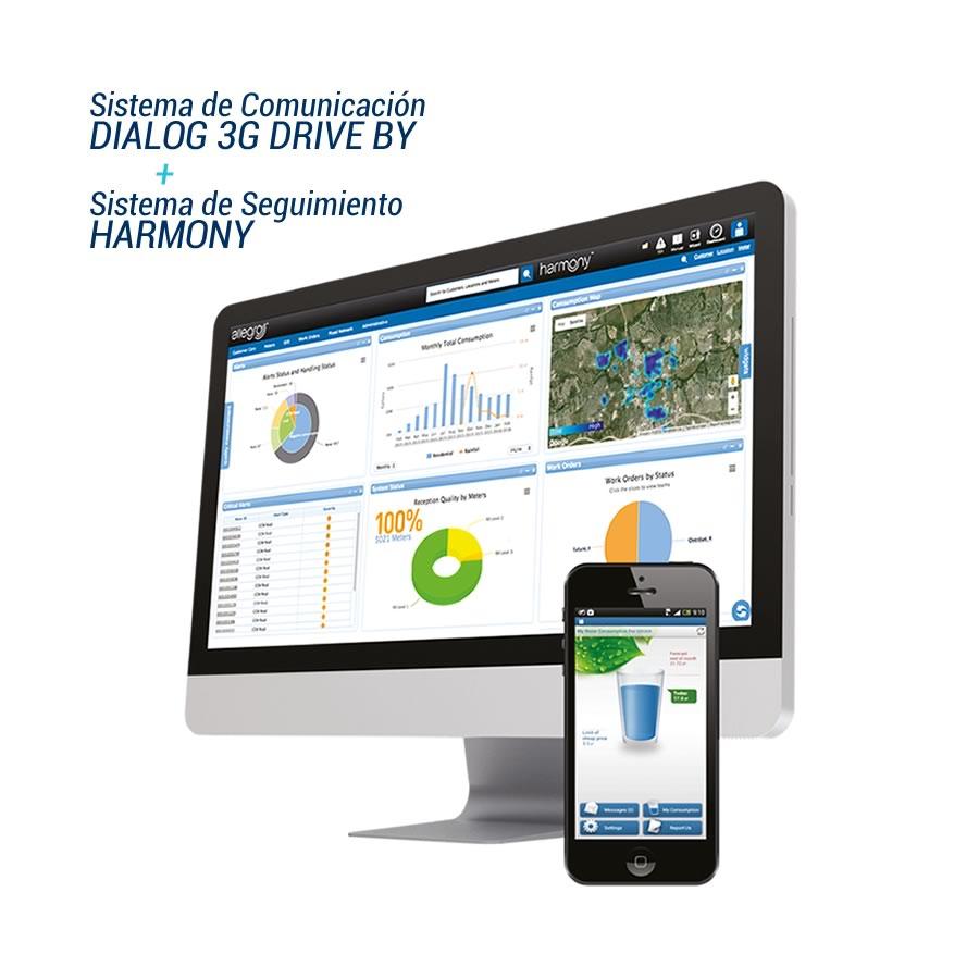 CICASA - Sistema de Comunicación Dialog 3G Drive By - Harmony